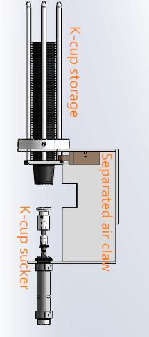 K cups drop Of K cup filling machines
