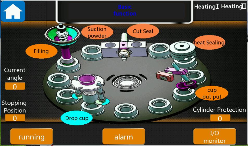 Figure 18 - Machine Synoptic of coffee capsule filling machines